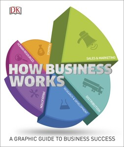How Business Works (9780241006931)